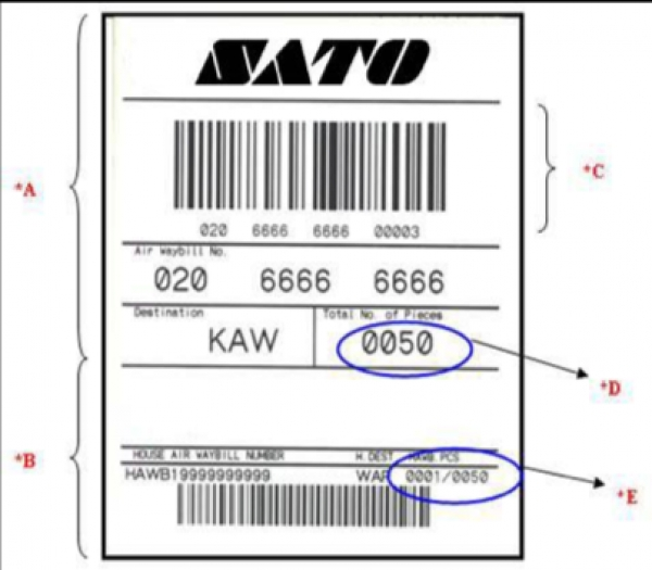 What does IATA Resolution 606 label contain?
